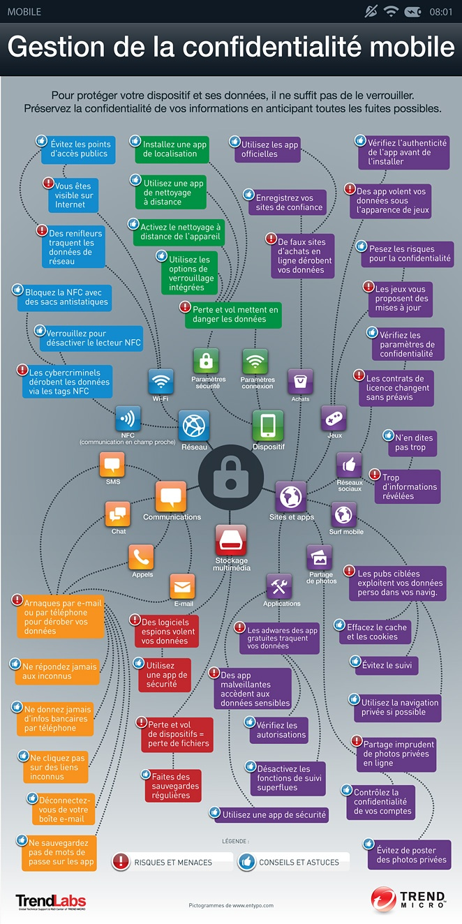 infographic-managing-mobile-privacy-fr