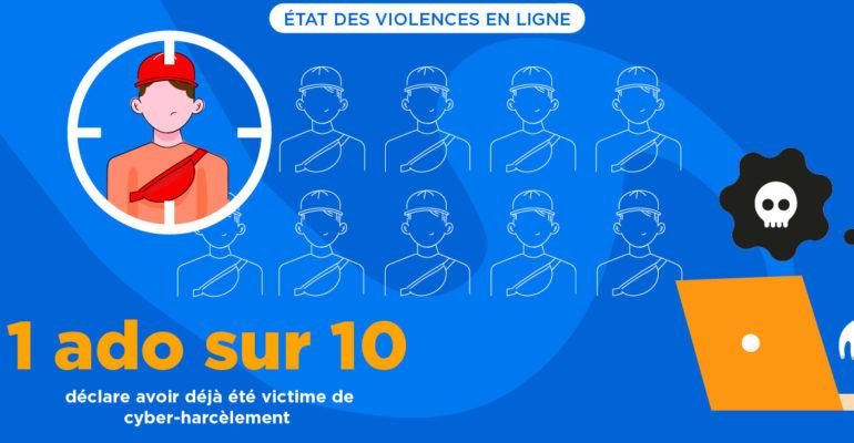 « Usages numériques et violences en ligne » auprès des 10-19 ans et leurs parents - Février 2020