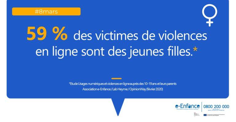 Revenge porn et Fisha, des violences en ligne à l'égard des jeunes femmes en hausse en 2020 sur la plateforme d'assistance 0800 200 000 gérée par l'Association e-Enfance